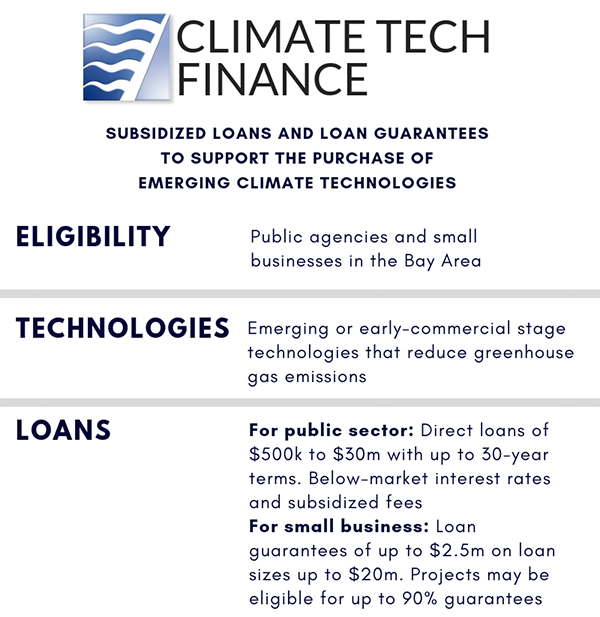 Climate Tech Graphic